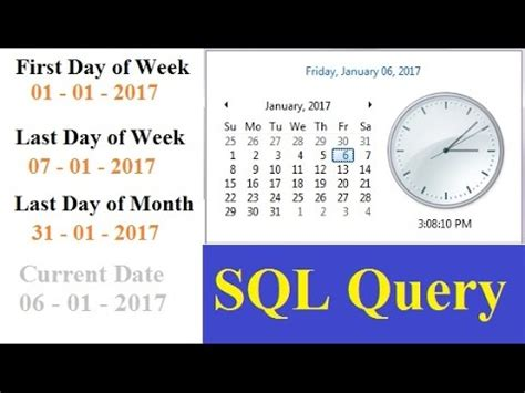 SQL Server Get First Day of Week, Last Day of Week and