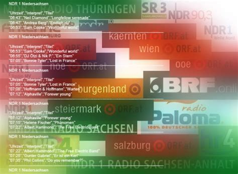 Radio vorarlberg playlist — all you need about free online